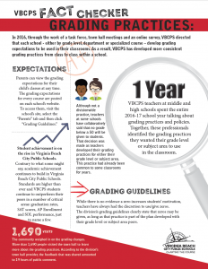 Download the VBCPS Grading Practices Fact Sheet