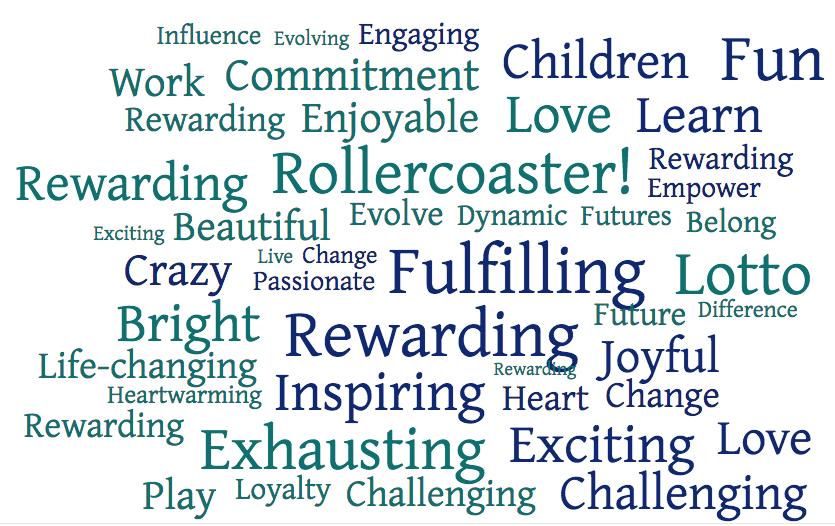 educators describe teaching in three words kaleidoscope